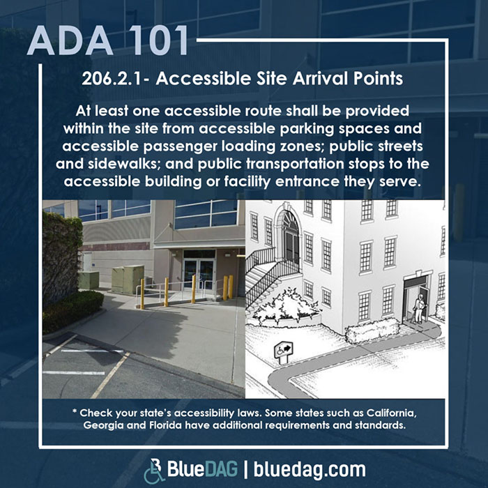 ADA 206.2.1 - Accessible Site Arrival Points At least one accessible route shall be provided within the site from accessible parking spaces and loading zones.