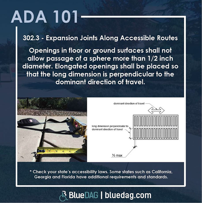 ADA 101 info graphic with ADA section 302.3 code and example pictures