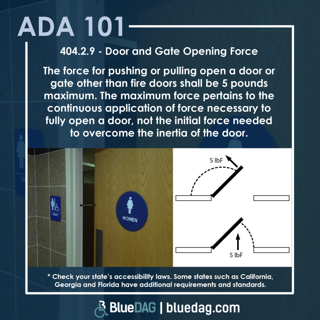 404.2.9 - Door and Gate Opening Force The force for pushing or pulling open a door or gate other than fire doors shall be 5 pounds maximum. The maximum force pertains to the continuous application of force necessary to fully open a door, not the initial force needed to overcome the inertia of the door.