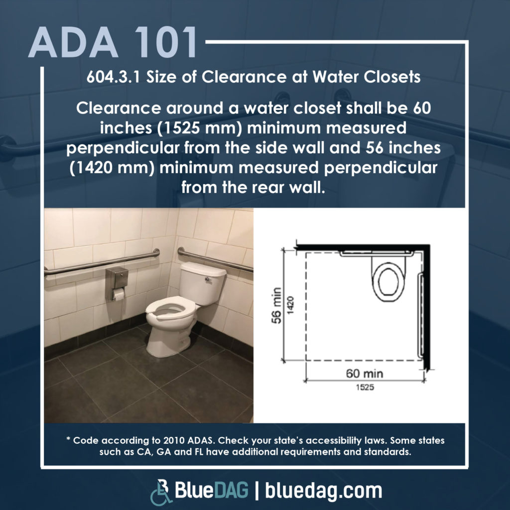 ADA 101 inf graphic with ADAS 2010 section 604.3.1 code and example pictures