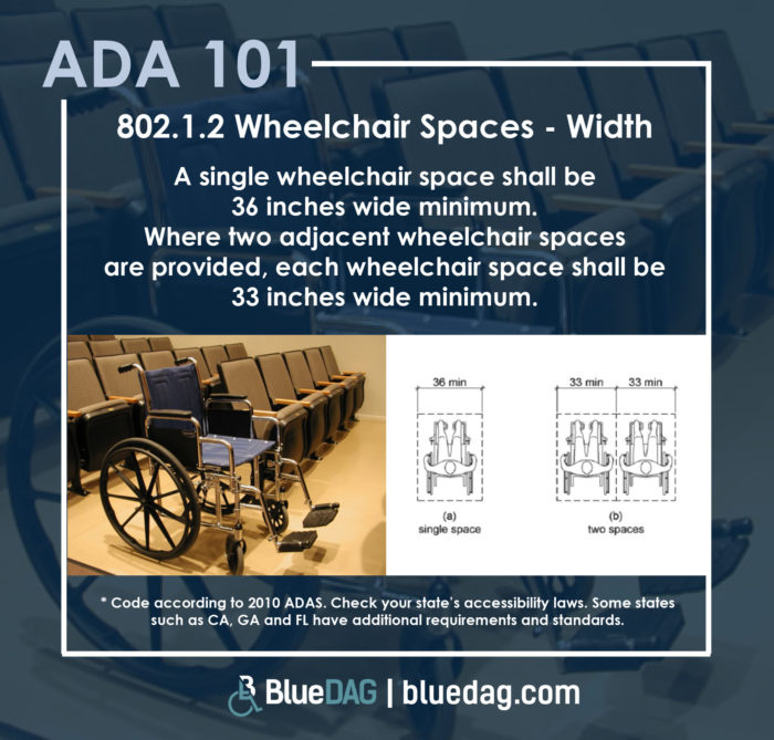802.1.2 - Wheelchair Spaces - Width A single wheelchair space shall be 36 inches wide minimum. Where two adjacent wheelchair spaces are provided, each wheelchair space shall be 33 inches wide minimum.