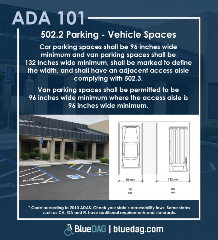 Car parking spaces shall be 96 inches (2440 mm) wide minimum and van parking spaces shall be 132 inches (3350 mm) wide minimum, shall be marked to define the width, and shall have an adjacent access aisle complying with 502.3.