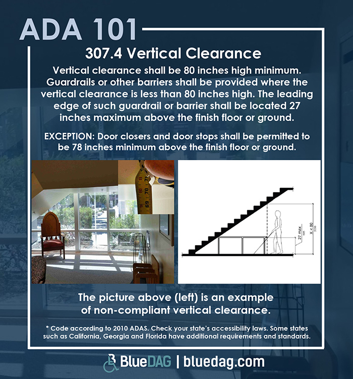 ADA 101 Infographic with ADAS 2010 section 307.4 test and example pictures