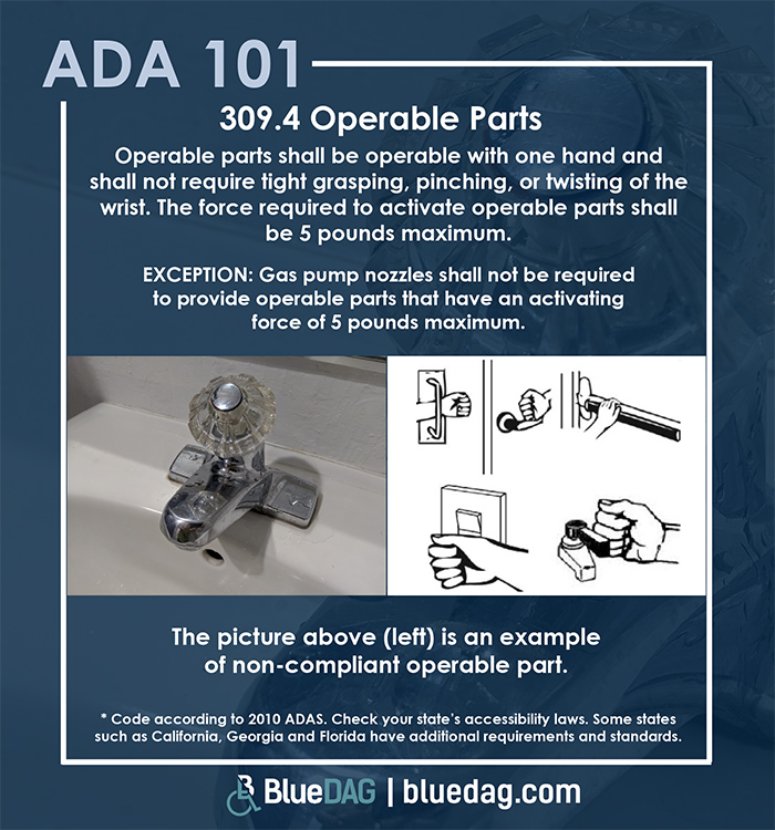 ADA 101 Info-graphic with ADAS 2010 309.4 text and two example pictures.