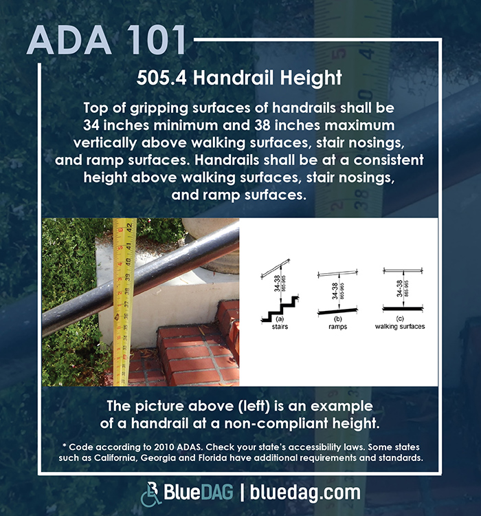 Graphic with ADAS 505.4 text and two pictures, one picture of a non-compliant handrail and one of complaint handrails.