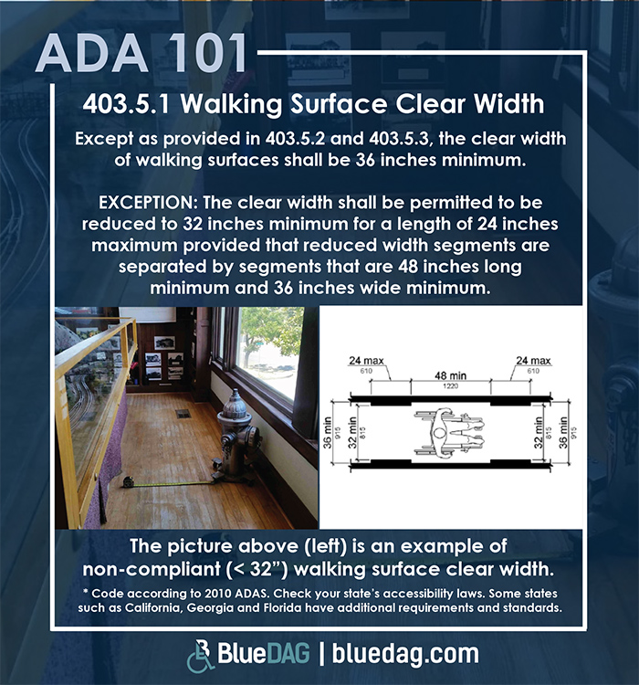 ADA 101 info graphic with ADAS 2010 section 403.5.1 text and example pictures