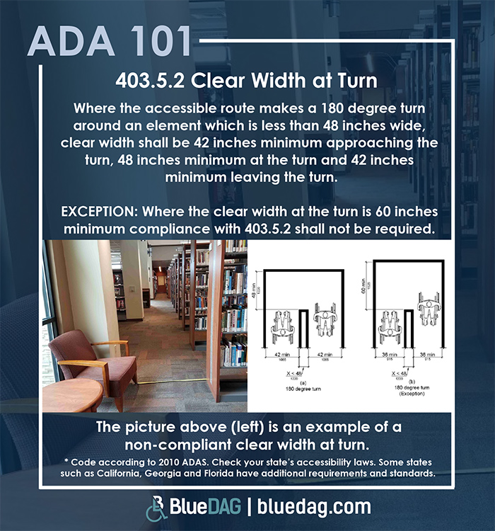 ADA 101 Info graphic with ADAS 2010 403.5.2 text and example pictures