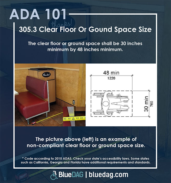 ADA 101 info graphic, with ADAS 2010 section 305.3 code and example pictures