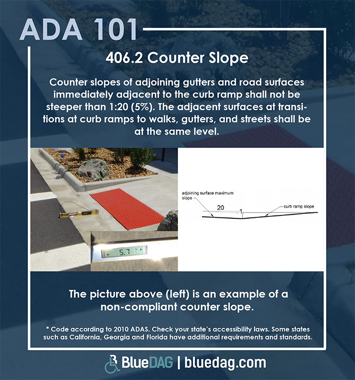 ADA 101 info graphic, with ADAS 2010 section 406.2 code and example pictures
