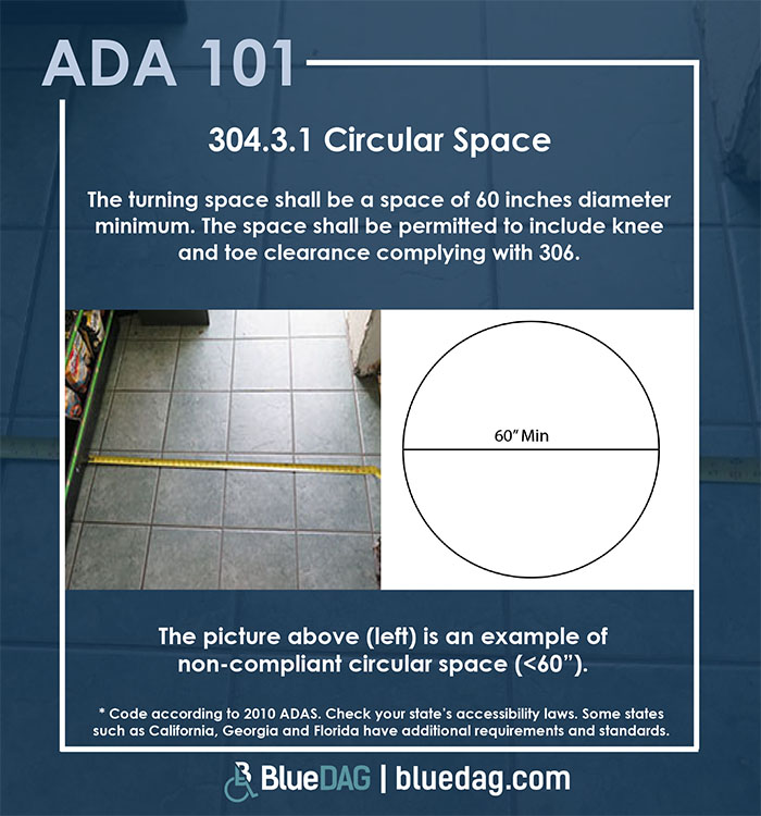 ADA 101 info graphic with ADAS 2010 section 304.3.1 code text and example pictures