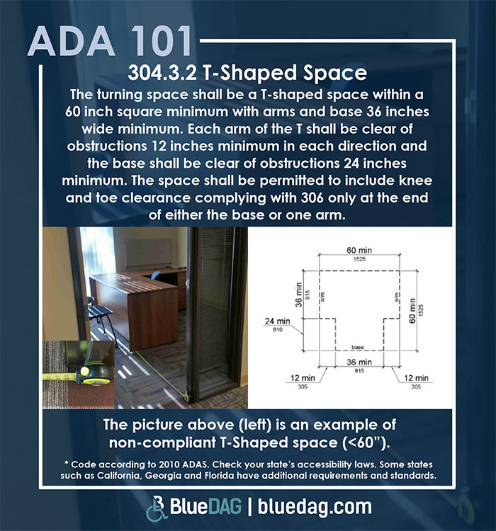 ADA 101 info graphic with ADAS 2010 section 304.3.2 code text and example pictures