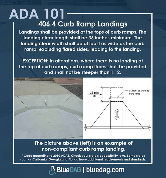 ADA 101 info graphic with ADAS 2010 section 403 code text and example pictures