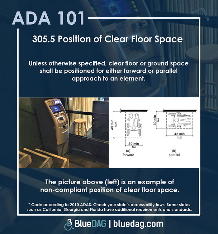 ADA 101 info graphic with ADAS 2010 section 305.5 code text and example pictures