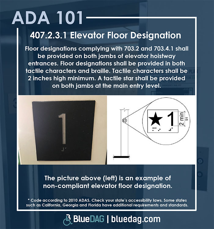 ADA 101 info graphic with ADAS 2010 section 407.2.3.1 code text and example pictures