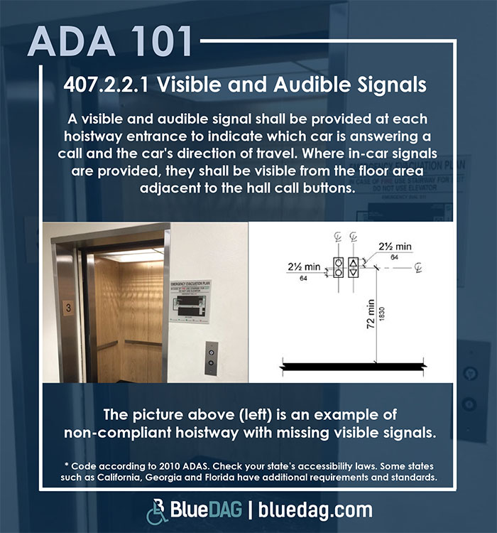 ADA 101 info graphic with ADAS 2010 section 407.2.2.1 code text and example pictures