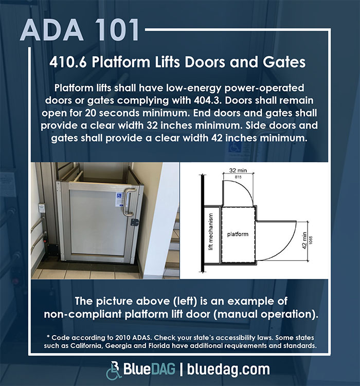ADA 101 info graphic with ADAS 2010 section 410.6 code text and example pictures