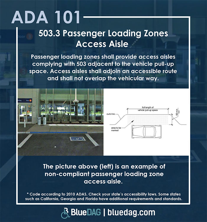 ADA 101 info graphic with ADAS 2010 section 503.3 code text and example pictures