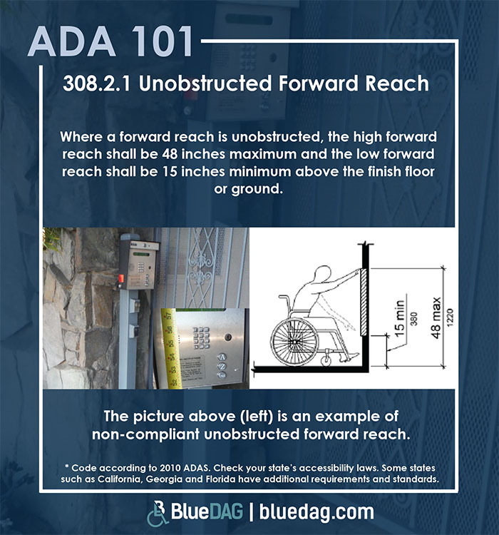 ADA 101 info graphic with ADAS 2010 section 308.2.1 code text
