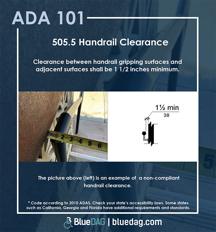 ADA 101 info graphic with ADAS 2010 section 505.5 code text
