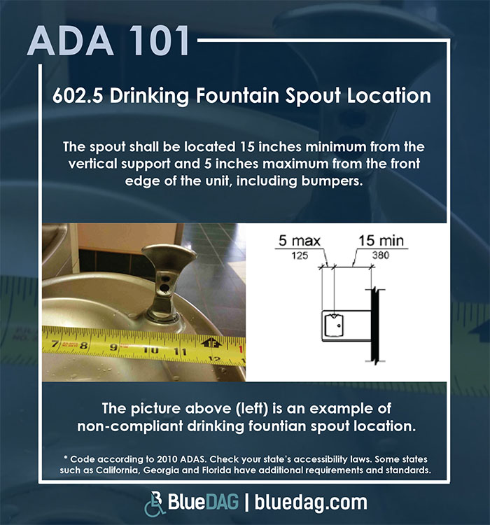 ADA 101 info graphic with ADAS 2010 section 602.5 code text