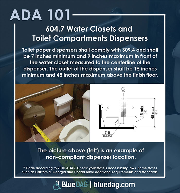 ADA 101 info graphic with ADAS 2010 section 604.7 code text and example pictures