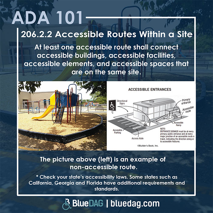 ADA 101 info graphic with ADAS 2010 section 206.2.2 code text and example pictures