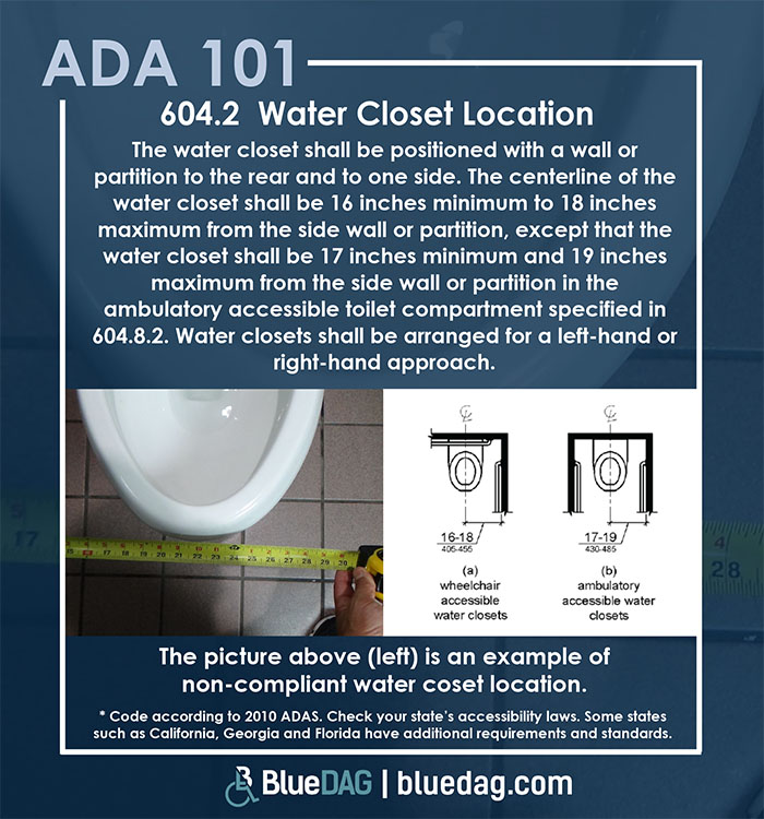 ADA 101 info graphic with ADAS 2010 section 604.2 code text and example pictures