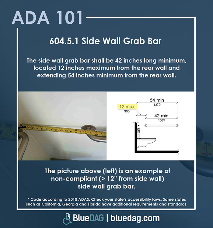 ADA 101 info graphic with ADAS 2010 section 604.5.1 code text and example pictures
