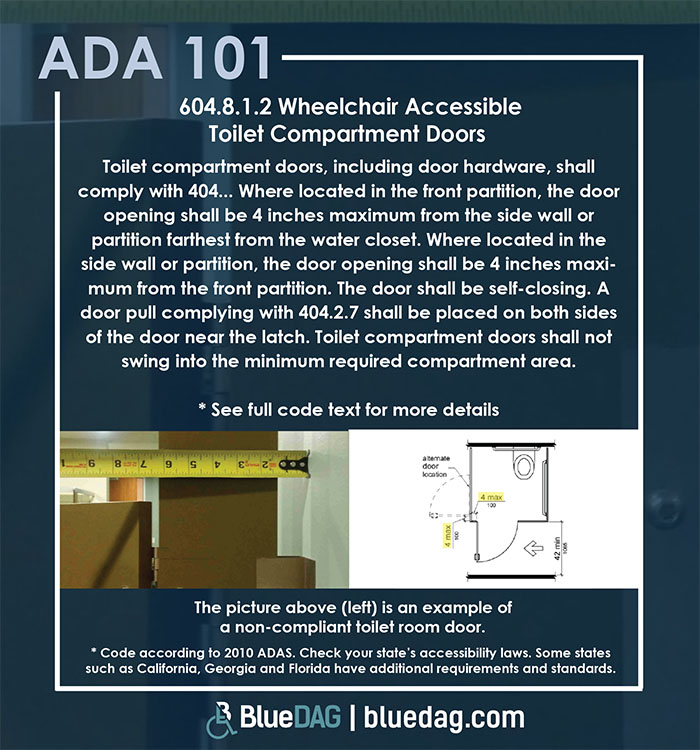 ADA 101 info graphic with ADAS 2010 section 604.8.1.2 code text and example pictures