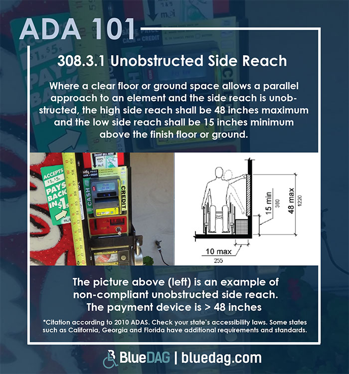 ADA 101 info graphic with ADAS 2010 section 308.3.1 code text and example pictures