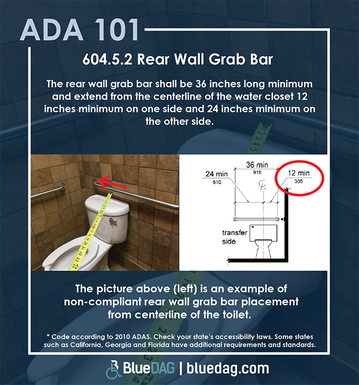 ADA 101 info graphic with ADAS 2010 section 604.5.2 code text and example pictures