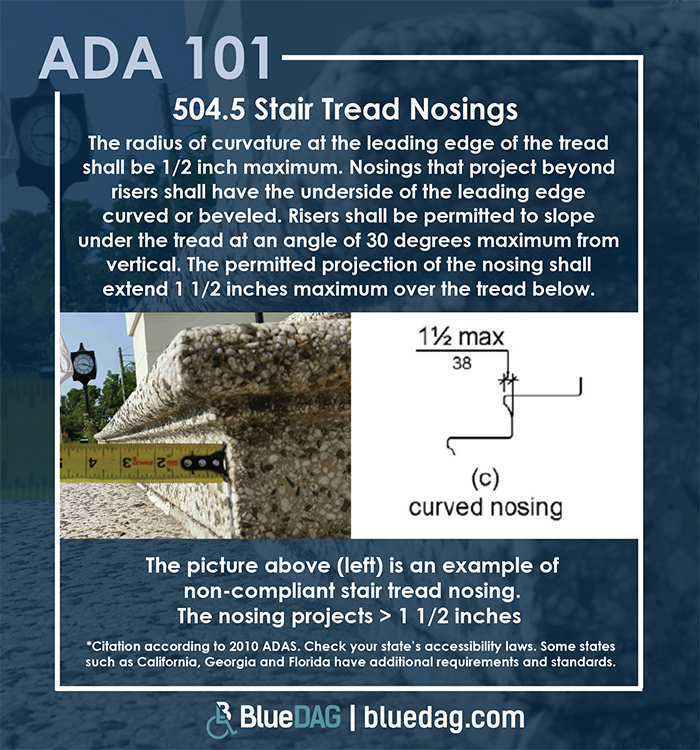 ADA 101 info graphic with ADAS 2010 section 504.5 code text and example pictures
