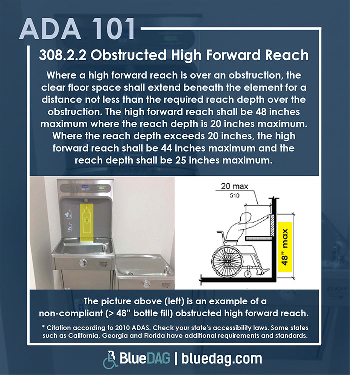 ADA 101 info graphic with ADAS 2010 section 308.2.2 code text and example pictures