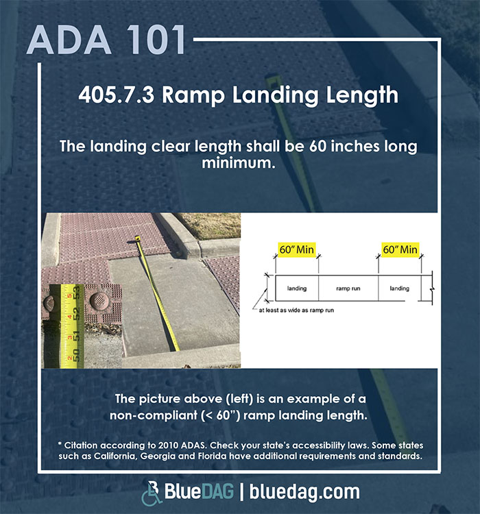 ADA 101 info graphic with ADAS 2010 section 405.7.3 code text and example pictures