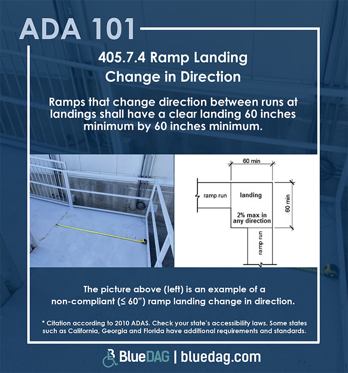 ADA 101 info graphic with ADAS 2010 section 405.7.4 text and example pictures