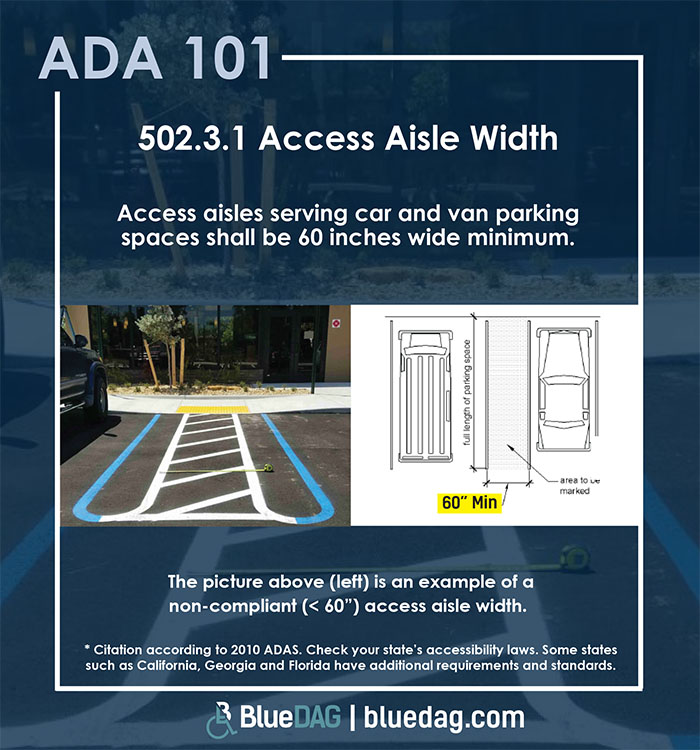 ADA 101 info graphic with ADAS 2010 section 502.3.1 code text and example pictures