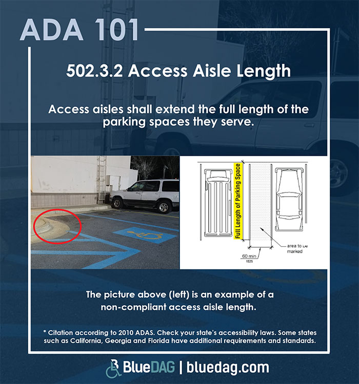 ADA 101 info graphic with ADAS 2010 section 502.3.2 code text and example pictures