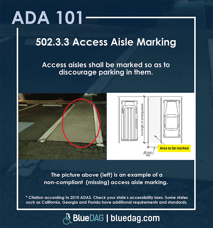 ADA 101 info graphic with ADAS 2010 section 502.3.3 code text and example pictures