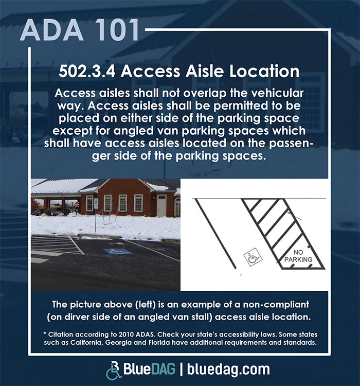 ADA 101 info graphic with ADAS 2010 section 502.3.4 code text and example pictures