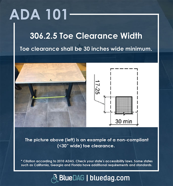 ADA 101 info graphic with ADAS 2010 section 306.2.5 code text and example pictures