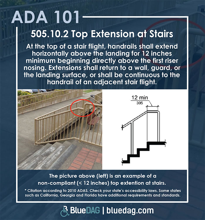 ADA 101 info graphic with ADAS 2010 section 505.10.2 code text and example pictures