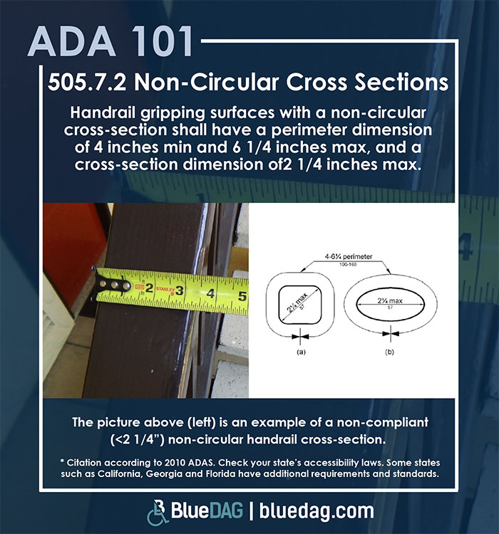 ADA 101 info graphic with ADAS 2010 section 505.7.2 code text and example pictures