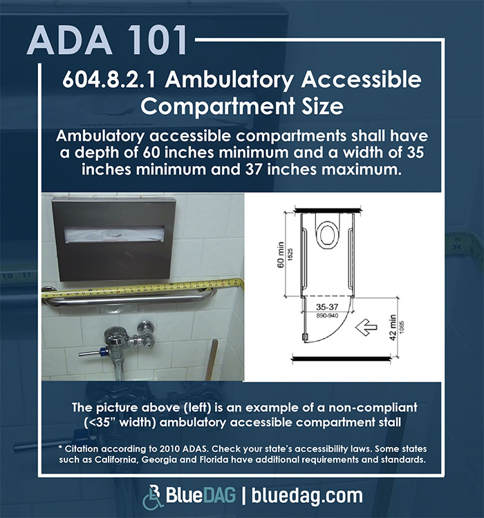 ADA 101 info graphic with ADAS 2010 section 604.8.2.1 code text and example pictures