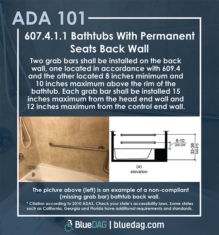 ADA 101 info graphic with ADAS 2010 section 607.4.1.1 code text and example pictures