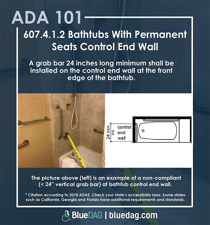 ADA 101 info graphic with ADAS 2010 section 607.4.1.2 code text and example pictures