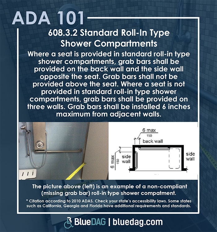 ADA 101 info graphic with ADAS 2010 section 608.3.2 code text and example pictures