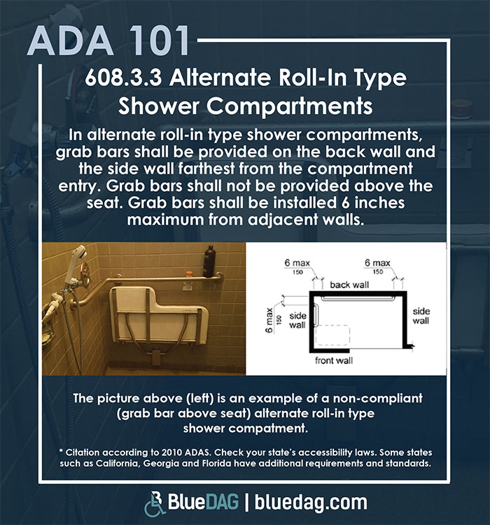ADA 101 info graphic with ADAS 2010 section 608.3.3 code text and example pictures