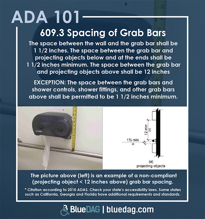 ADA 101 info graphic with ADAS 2010 section 609.3 text and example pictures