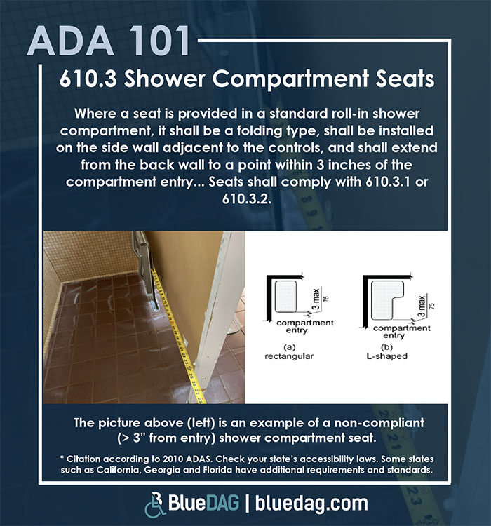 ADA 101 info graphic with ADAS 2010 section 610.3 text and example pictures