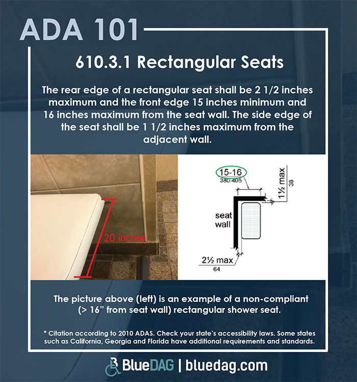 ADA 101 info graphic with ADAS 2010 section 610.3.1 text and example pictures